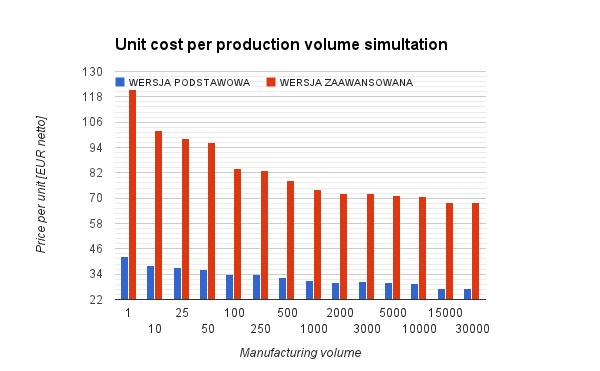 mass-production-cost-simulation-20140209